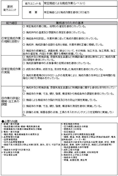 厚生労働省:ファインセラミックス製品製造業、アパレル業における能力評価基準が完成