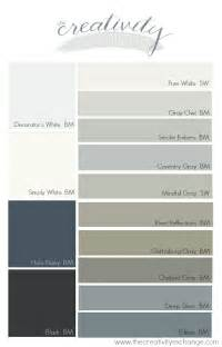 ordinary Best Paint For Laminate Kitchen Cabinets #4: Popular-and-versatile-cabinet-paint-colors-for-kitchen-bath-and-built-ins.-The-Creativity-Exchange-5.jpg
