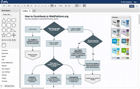gliffy data flow diagram gliffy diagrams for confluence atlassian marketplace