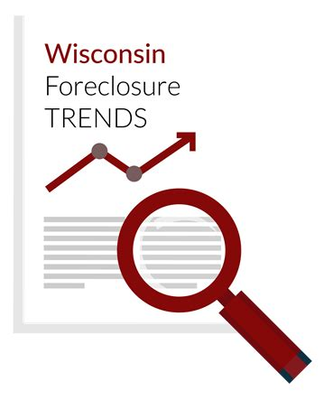 Dane County Wi Property Records Dane County Wi Foreclosures Sept 2017 Foreclosure Trends
