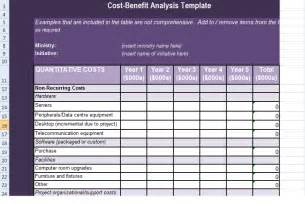 get cost benefit analysis template in excel excel