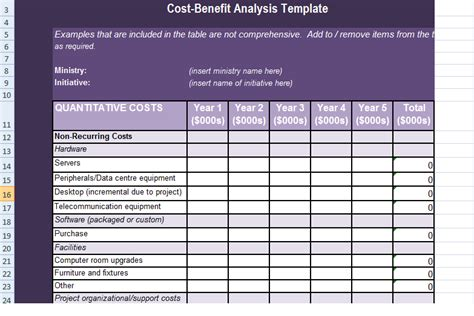 Get Cost Benefit Analysis Template In Excel Excel Project Management Templates For Business Project Cost Summary Template Excel