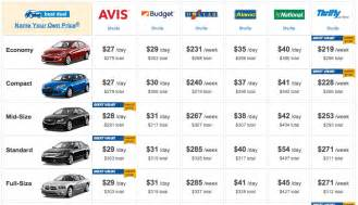 Car Lease By Price Green Espirit Cheap Car Rental Priceline Vs Costco