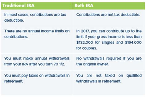 is a backdoor roth ira a good move