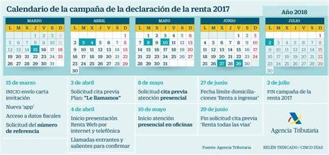 fechas declaracion de renta 2106 calendario de la declaraci 243 n de la renta 2017 2018