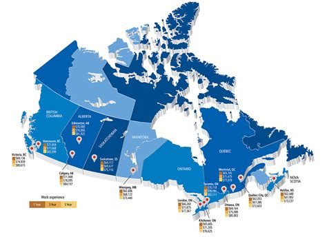 design engineer ontario canadian mechanical engineering salary guide design