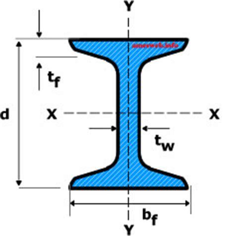 s section beam american standard beam s shape sizes