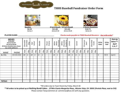 Raiser Background Check Fundraiser Through March 30 Nothing Bundt Cakestrabuco Baseball