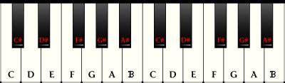 Piano 2 Bahasa piano bahasa indonesia ensiklopedia bebas