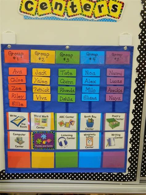 Different Mba Focuses by Best 25 Kindergarten Classroom Layout Ideas On