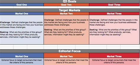 Quarterly Inbound Marketing Strategy Template Andrea Tuttle Inbound Marketing Caign Template