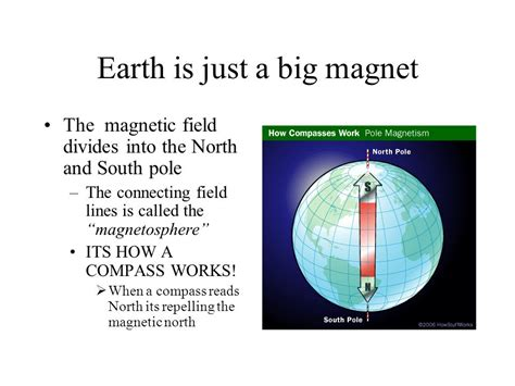 how does an earth inductor compass work earths magnetic field all about the e m f ppt