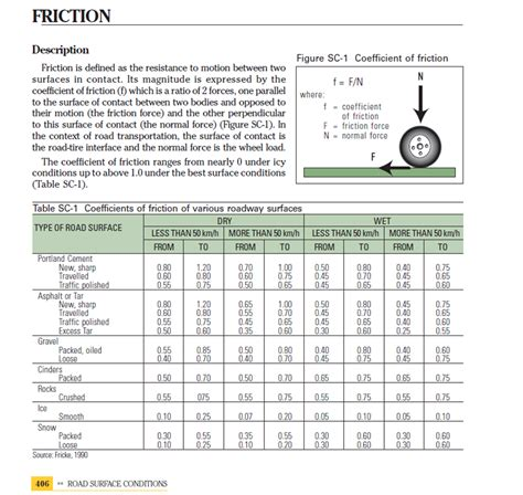 Coefficient Of Friction Table by Friction Coefficient Table 28 Images Patent Wo2009094555a2 Floor Finish Application Pad And