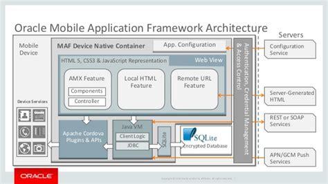mobile framework mobile application framework ofm canberra september 2014