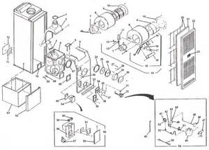 miller furnace parts breakdown pictures to pin on pinsdaddy