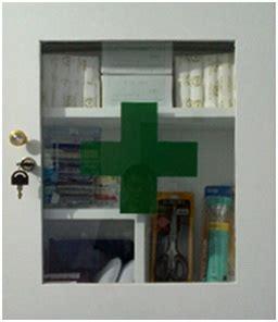 deni sutisna kotak pk  tempat kerja  aid box