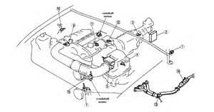 3800 engine temperature sensor location 3800 free engine image for user manual