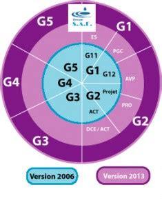 Etude De Sol G12 3321 by Responsabilit 233 Constructeurs 233 Tude De Sol