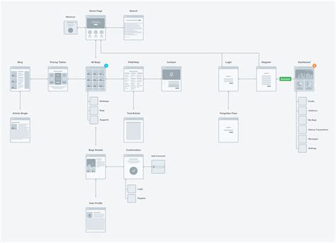 user flow chart dribbble realpixels png by greg dlubacz