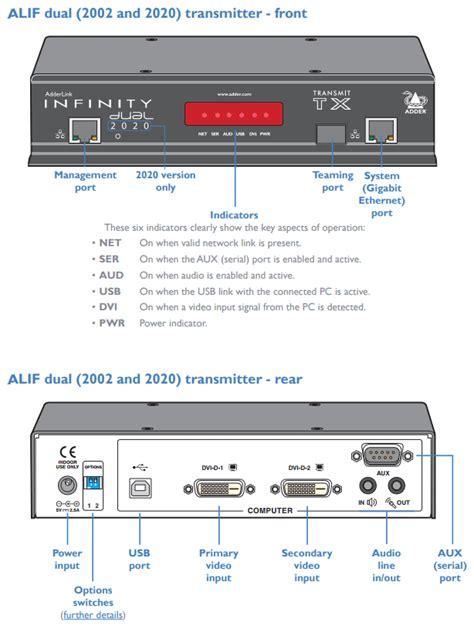 Adder Infinity 2020 by Alif2020t Us Adder Adderlink Infinity Dual 2020 Kvm