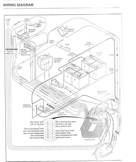 electric club car wiring diagram for turn signals