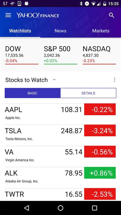 yahoo finance stock quotes mobile yahoo finance 1mobile