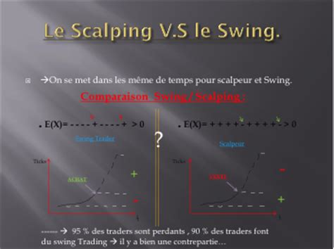 swing trading vs scalping scalping v s swing trading cours trading apprendre le