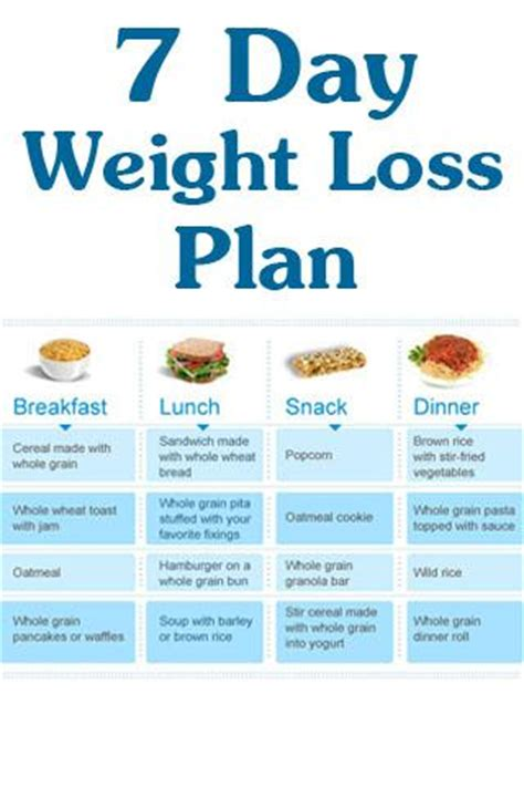 weight loss 7 day plan diet chart for weight loss in 7 days in