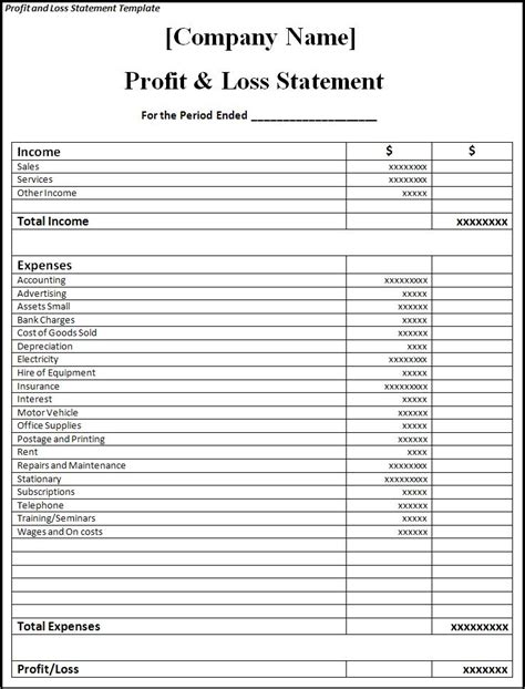 profit and loss statement template e commercewordpress