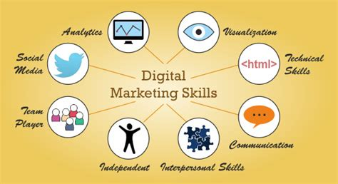 Digital Marketing Degree Florida 2 by What Is The Best Career Line In Digital Marketing Or