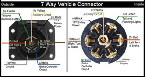curt brake controller wiring diagram 12 volt power all the time on brake output circuit with curt brake controller on 1999 olds