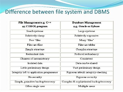 what is the difference between dbms and rdbms database management system file oriented approach versus