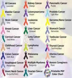 cancer ribbon color meanings awareness ribbons chart colors and meanings of awareness