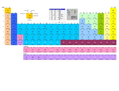 V Periodic Table by Free Openoffice Templates