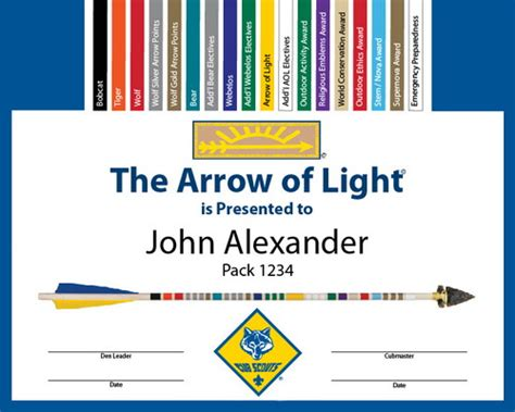 arrow of light arrow kits arrow of light kit everything you need to your