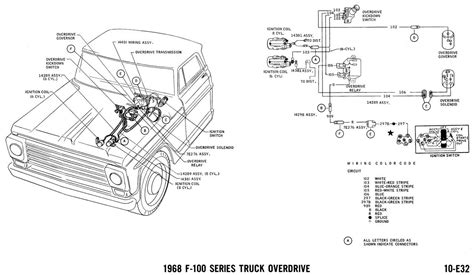 dodge dart wiring diagrams furthermore 1970 challenger