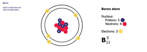 protons neutrons and electrons for boron atoms the building blocks of matter