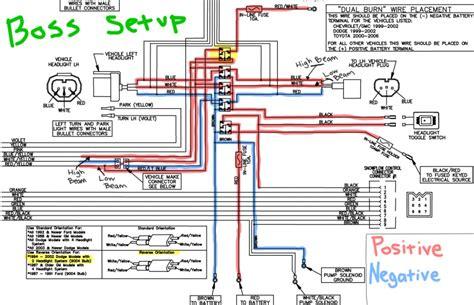 western ultramount plows diagrams meyer plow parts diagram