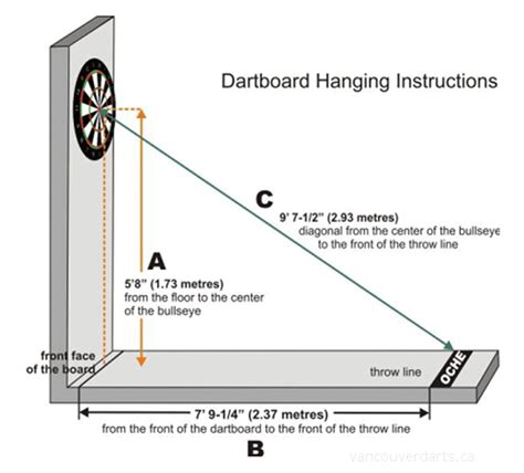 What Is The Height Of Dart Board From Floor by Heating And Air Conditioning What Is Regulation Height