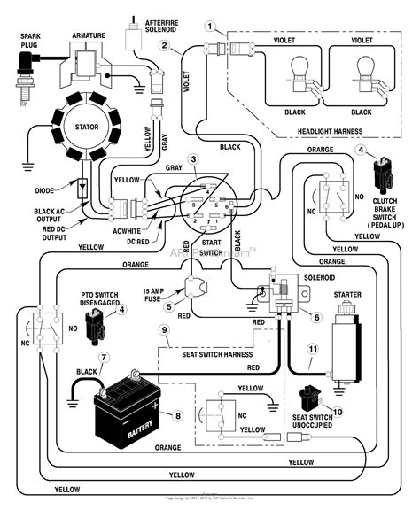 starter solenoid wiring diagram for lawn mower agnitum me