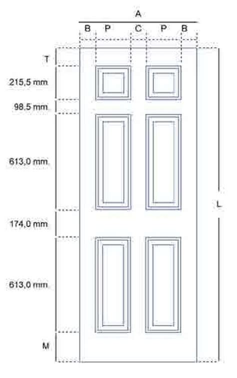 interior door sizes daves world home