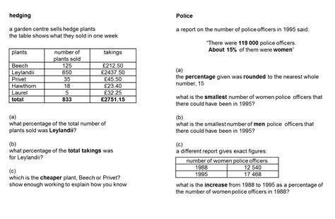 calculator questions ks3 median don steward mathematics teaching percentages ks3
