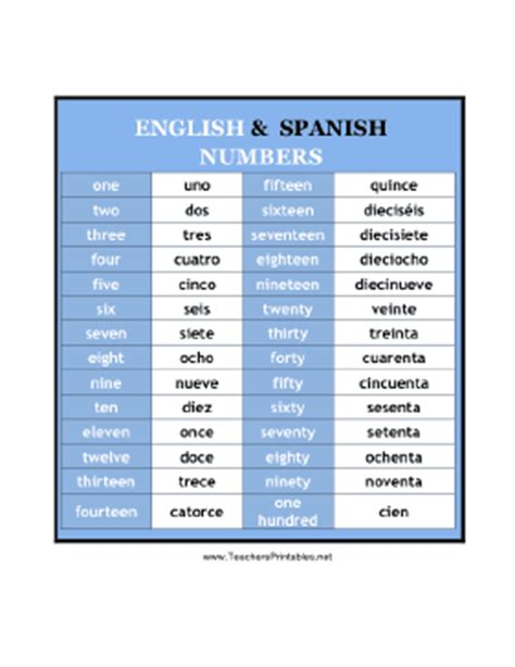Printable Numbers In Spanish And English | 4 best images of spanish number chart printable spanish