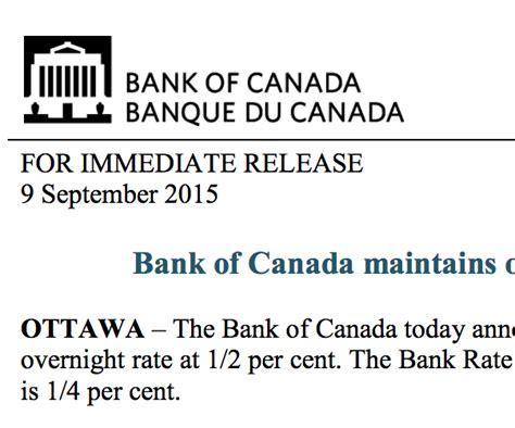 overnight bank rate ราคาทองคำร วงแรงเวลา๑๙ ๕๕ น ด ชน redbook forex และ economic