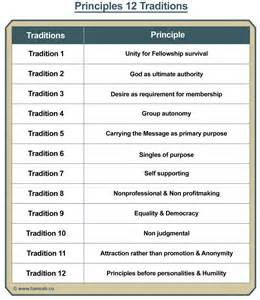 12 traditions
