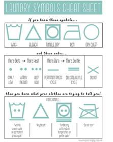 Dryer Symbol On Clothing Tags How To Read The Laundry Symbols On Your Clothing Tags