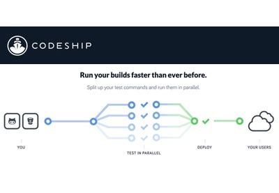 ci cms tutorial codeship deployment pipelines and parallelci for faster