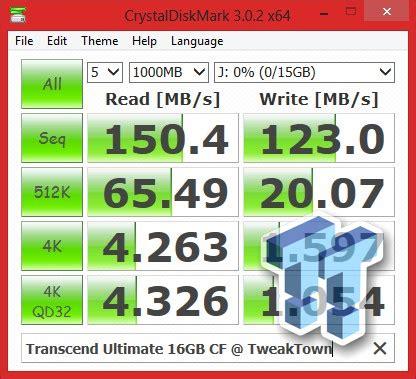 Compactflash 1000x Ultimate Transcend 16gb transcend 16 gb 1000x