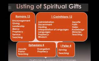Christian Gift Baskets How Many Spiritual Gifts Are There The Ridge Fellowship