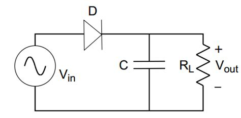 diode bridge rectifier pspice orcad pspice 16 6 cannot simulate diode circuit properly electrical engineering stack exchange